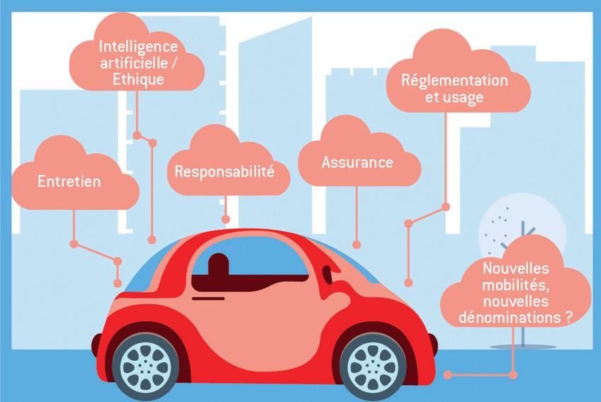 Aurillac Auto Expertise - Aurillac - VÉHICULES AUTONOMES: LA VISION DU CONSOMMATEUR (ACA)